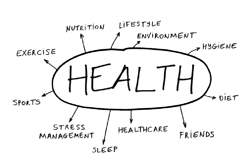 Wellbeing and health